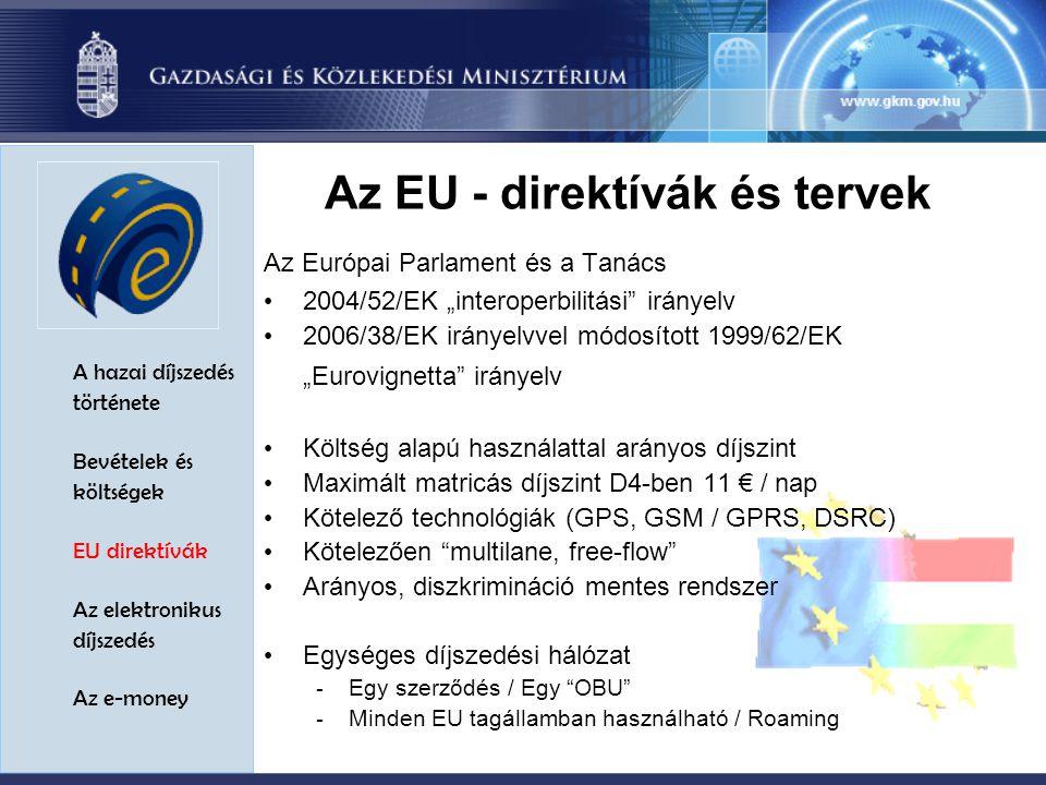 """A hazai díjszedés története Bevételek és költségek EU direktívák Az elektronikus díjszedés Az e-money Az EU - direktívák és tervek Az Európai Parlament és a Tanács 2004/52/EK """"interoperbilitási irányelv 2006/38/EK irányelvvel módosított 1999/62/EK """"Eurovignetta irányelv Költség alapú használattal arányos díjszint Maximált matricás díjszint D4-ben 11 € / nap Kötelező technológiák (GPS, GSM / GPRS, DSRC) Kötelezően multilane, free-flow Arányos, diszkrimináció mentes rendszer Egységes díjszedési hálózat - Egy szerződés / Egy OBU - Minden EU tagállamban használható / Roaming"""