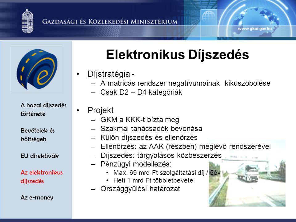 A hazai díjszedés története Bevételek és költségek EU direktívák Az elektronikus díjszedés Az e-money Elektronikus Díjszedés Díjstratégia - –A matricás rendszer negatívumainak kiküszöbölése –Csak D2 – D4 kategóriák Projekt –GKM a KKK-t bízta meg –Szakmai tanácsadók bevonása –Külön díjszedés és ellenőrzés –Ellenőrzés: az AAK (részben) meglévő rendszerével –Díjszedés: tárgyalásos közbeszerzés –Pénzügyi modellezés: Max.