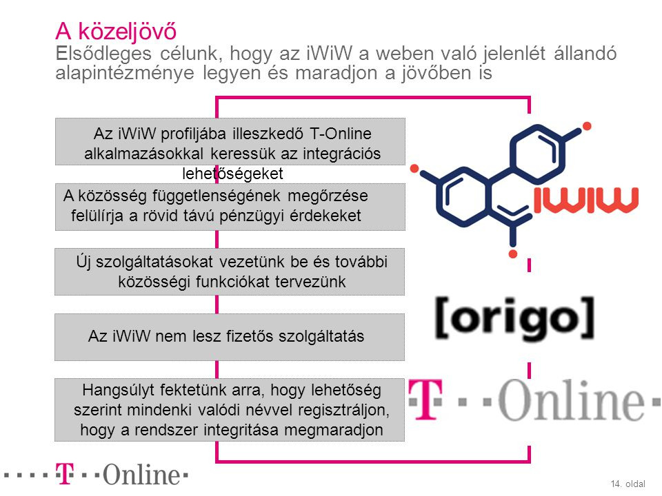 14. oldal Az iWiW profiljába illeszkedő T-Online alkalmazásokkal keressük az integrációs lehetőségeket Új szolgáltatásokat vezetünk be és további közö