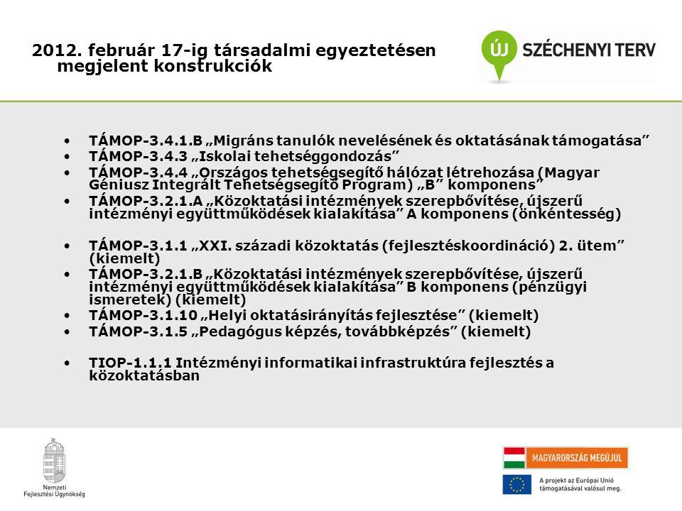 """TÁMOP-3.4.1.B """"Migráns tanulók nevelésének és oktatásának támogatása TÁMOP-3.4.3 """"Iskolai tehetséggondozás TÁMOP-3.4.4 """"Országos tehetségsegítő hálózat létrehozása (Magyar Géniusz Integrált Tehetségsegítő Program) """"B komponens TÁMOP-3.2.1.A """"Közoktatási intézmények szerepbővítése, újszerű intézményi együttműködések kialakítása A komponens (önkéntesség) TÁMOP-3.1.1 """"XXI."""