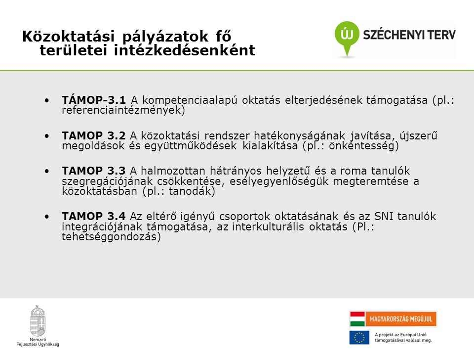 TÁMOP-3.1 A kompetenciaalapú oktatás elterjedésének támogatása (pl.: referenciaintézmények) TAMOP 3.2 A közoktatási rendszer hatékonyságának javítása, újszerű megoldások és együttműködések kialakítása (pl.: önkéntesség) TAMOP 3.3 A halmozottan hátrányos helyzetű és a roma tanulók szegregációjának csökkentése, esélyegyenlőségük megteremtése a közoktatásban (pl.: tanodák) TAMOP 3.4 Az eltérő igényű csoportok oktatásának és az SNI tanulók integrációjának támogatása, az interkulturális oktatás (Pl.: tehetséggondozás) Közoktatási pályázatok fő területei intézkedésenként