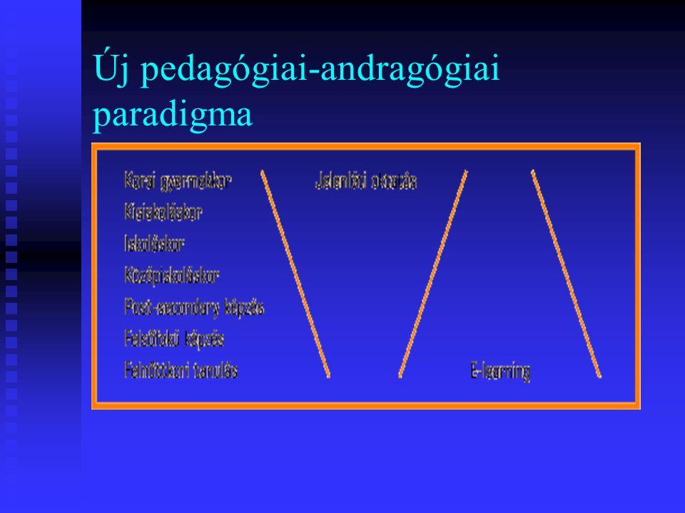 Új pedagógiai-andragógiai paradigma