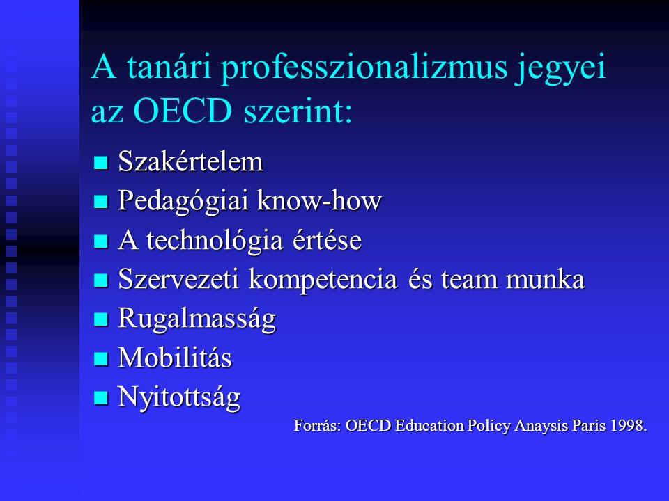 A tanári professzionalizmus jegyei az OECD szerint: Szakértelem Szakértelem Pedagógiai know-how Pedagógiai know-how A technológia értése A technológia
