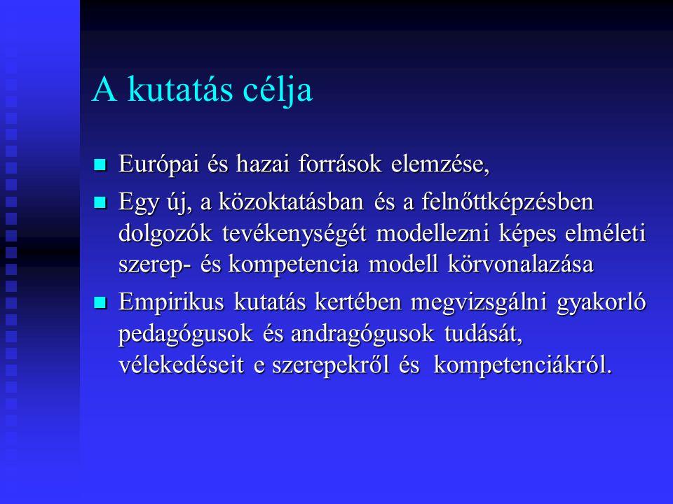 A kutatás célja Európai és hazai források elemzése, Európai és hazai források elemzése, Egy új, a közoktatásban és a felnőttképzésben dolgozók tevéken