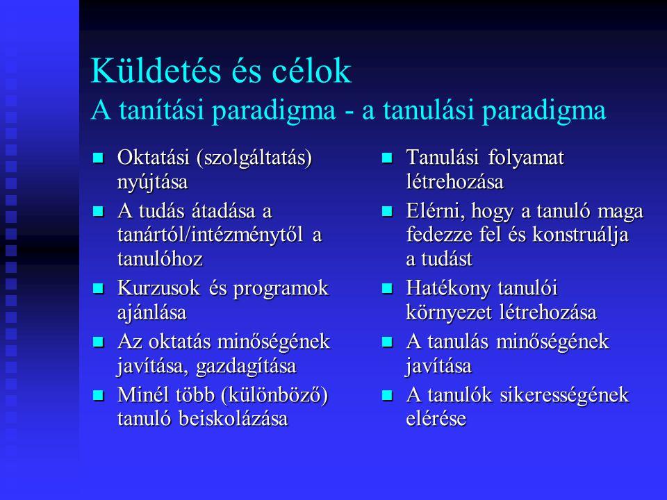 Küldetés és célok A tanítási paradigma - a tanulási paradigma Oktatási (szolgáltatás) nyújtása Oktatási (szolgáltatás) nyújtása A tudás átadása a taná