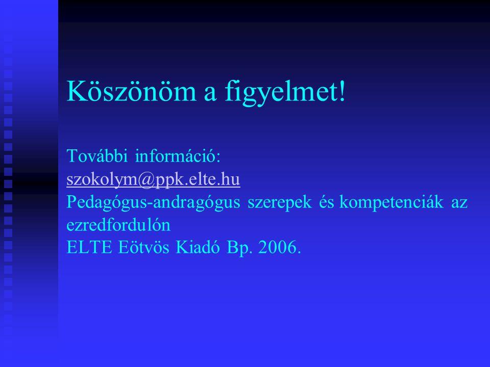 Köszönöm a figyelmet! További információ: szokolym@ppk.elte.hu Pedagógus-andragógus szerepek és kompetenciák az ezredfordulón ELTE Eötvös Kiadó Bp. 20