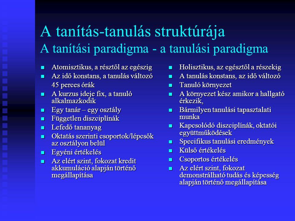 A tanítás-tanulás struktúrája A tanítási paradigma - a tanulási paradigma Atomisztikus, a résztől az egészig Atomisztikus, a résztől az egészig Az idő