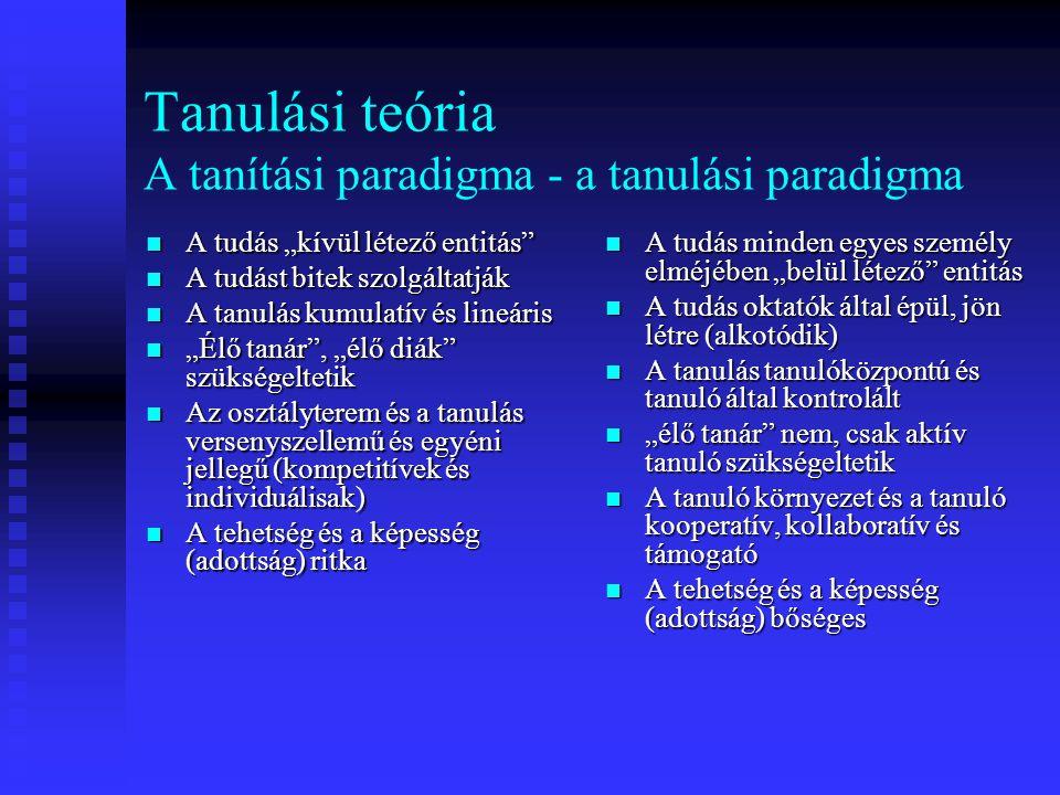 """Tanulási teória A tanítási paradigma - a tanulási paradigma A tudás """"kívül létező entitás"""" A tudás """"kívül létező entitás"""" A tudást bitek szolgáltatják"""