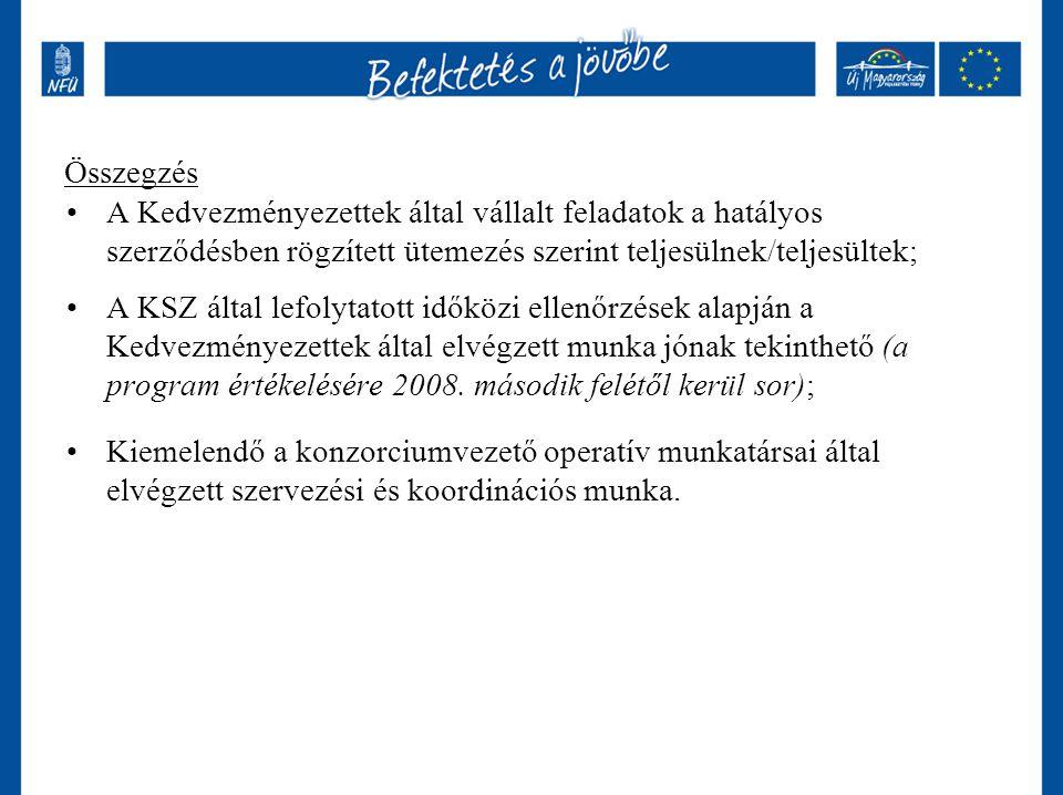 Összegzés A Kedvezményezettek által vállalt feladatok a hatályos szerződésben rögzített ütemezés szerint teljesülnek/teljesültek; A KSZ által lefolyta