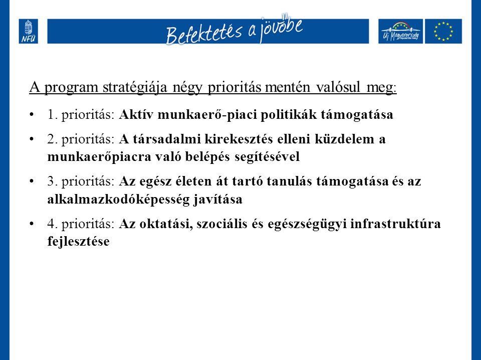 A program stratégiája négy prioritás mentén valósul meg : 1. prioritás: Aktív munkaerő-piaci politikák támogatása 2. prioritás: A társadalmi kirekeszt