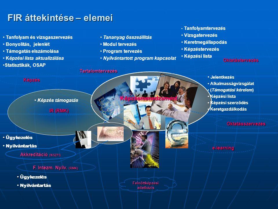 Felnőttképzési adatbázis IR (RMK) e-learning Tananyag összeállítás Modul tervezés Program tervezés Nyilvántartott program kapcsolat Tanfolyamtervezés Vizsgatervezés Keretmegállapodás Képzéstervezés Képzési lista Jelentkezés Alkalmasságvizsgálat (Támogatási kérelem) Képzési lista Képzési szerződés Keretgazdálkodás Képzés támogatás Tanfolyam és vizsgaszervezés Bonyolítás, jelenlét Támogatás elszámolása Képzési lista aktualizálása Statisztikák, OSAP Tartalomtervezés Oktatástervezés Oktatásszervezés Képzés FIR áttekintése – elemei Képzésmenedzsment Ügykezelés Nyilvántartás Ügykezelés Nyilvántartás F.