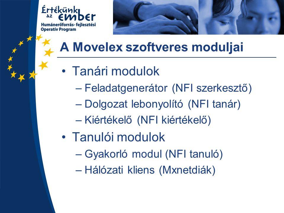 A Movelex szoftveres moduljai Tanári modulok –Feladatgenerátor (NFI szerkesztő) –Dolgozat lebonyolító (NFI tanár) –Kiértékelő (NFI kiértékelő) Tanulói