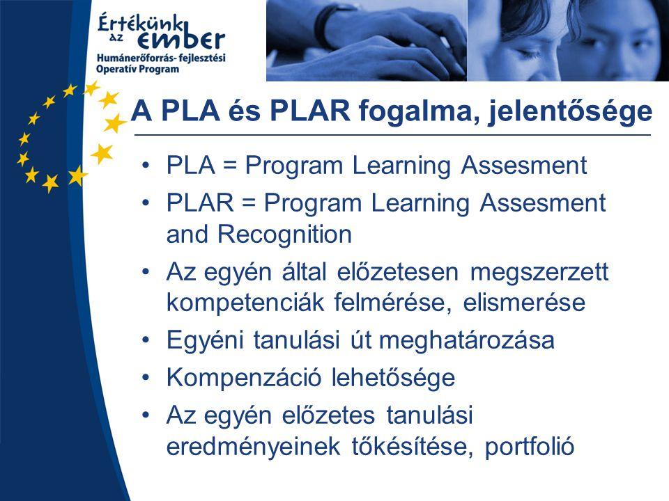 A PLA és PLAR fogalma, jelentősége PLA = Program Learning Assesment PLAR = Program Learning Assesment and Recognition Az egyén által előzetesen megsze