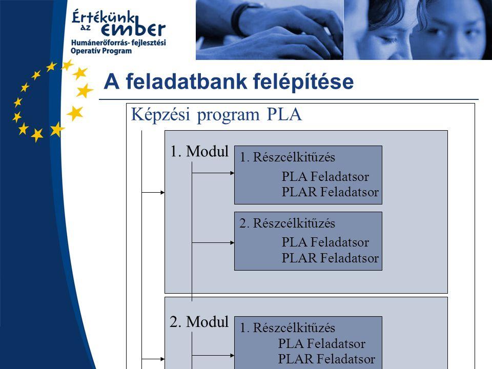 A feladatbank felépítése Képzési program PLA 1. Modul 2. Modul 1. Részcélkitűzés 2. Részcélkitűzés 1. Részcélkitűzés PLA Feladatsor PLAR Feladatsor PL
