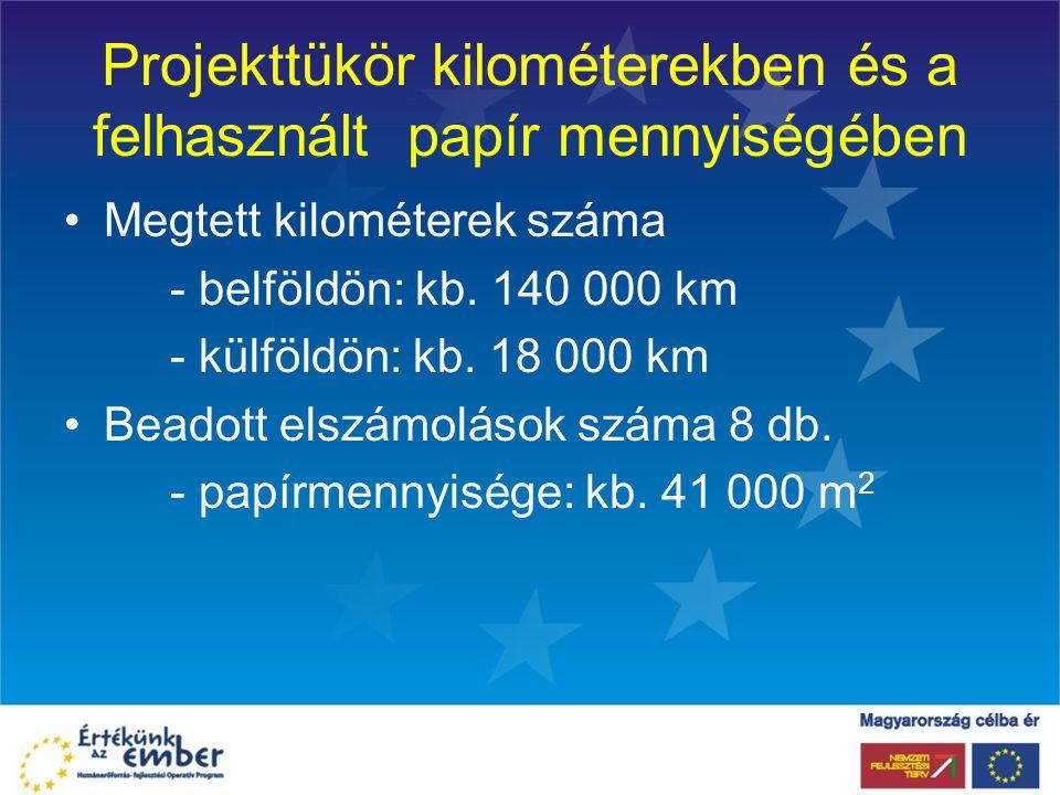 Projekttükör kilométerekben és a felhasznált papír mennyiségében Megtett kilométerek száma - belföldön: kb. 140 000 km - külföldön: kb. 18 000 km Bead