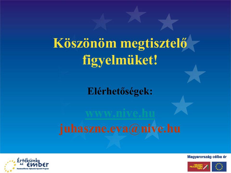 Köszönöm megtisztelő figyelmüket! Elérhetőségek: www.nive.hu juhaszne.eva@nive.hu www.nive.hu