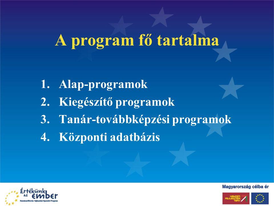 A program fő tartalma 1.Alap-programok 2. Kiegészítő programok 3.Tanár-továbbképzési programok 4.Központi adatbázis