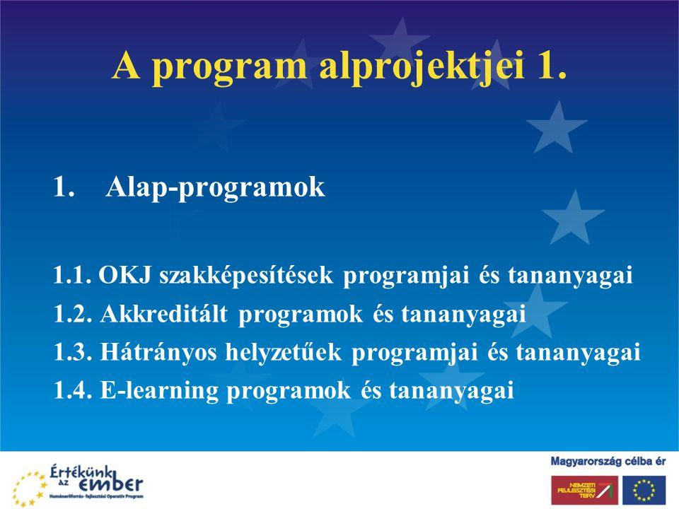 A program alprojektjei 1. 1. Alap-programok 1.1. OKJ szakképesítések programjai és tananyagai 1.2. Akkreditált programok és tananyagai 1.3. Hátrányos