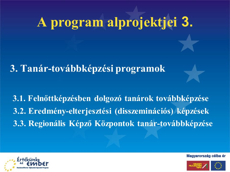 A program alprojektjei 3. 3. Tanár-továbbképzési programok 3.1. Felnőttképzésben dolgozó tanárok továbbképzése 3.2. Eredmény-elterjesztési (disszeminá