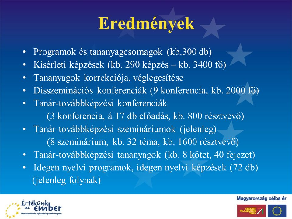 Eredmények Programok és tananyagcsomagok (kb.300 db) Kísérleti képzések (kb. 290 képzés – kb. 3400 fő) Tananyagok korrekciója, véglegesítése Disszemin