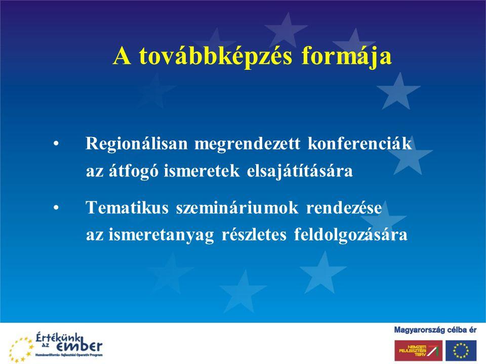 A továbbképzés formája Regionálisan megrendezett konferenciák az átfogó ismeretek elsajátítására Tematikus szemináriumok rendezése az ismeretanyag rés