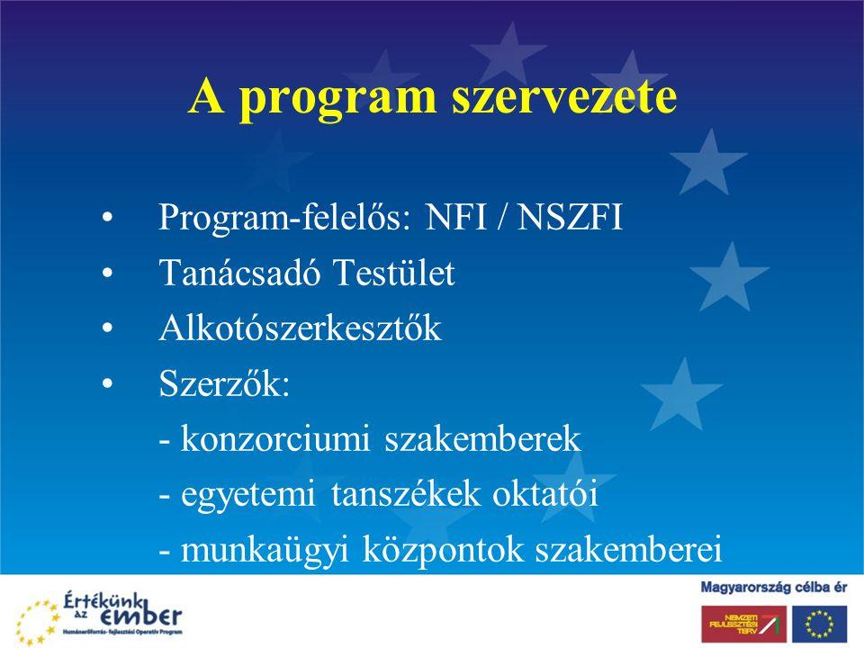 A program szervezete Program-felelős: NFI / NSZFI Tanácsadó Testület Alkotószerkesztők Szerzők: - konzorciumi szakemberek - egyetemi tanszékek oktatói