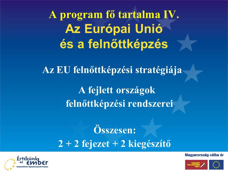 A program fő tartalma IV. Az Európai Unió és a felnőttképzés Az EU felnőttképzési stratégiája A fejlett országok felnőttképzési rendszerei Összesen: 2