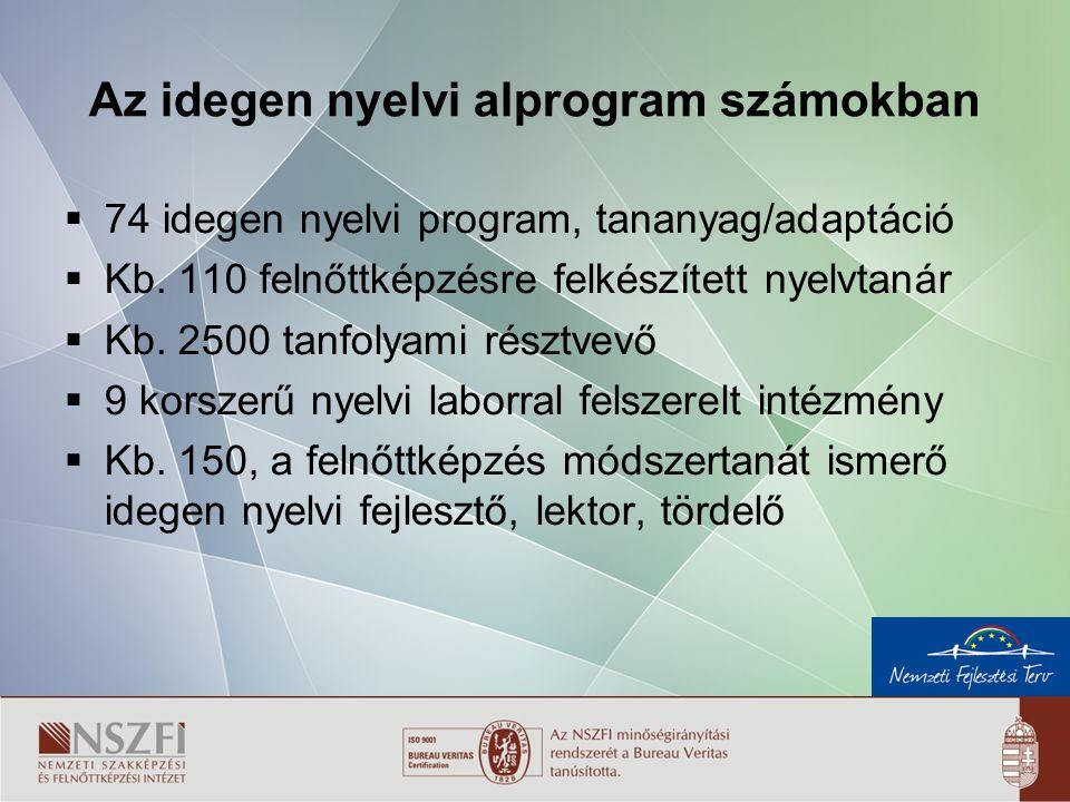 10 Az idegen nyelvi alprogram számokban  74 idegen nyelvi program, tananyag/adaptáció  Kb.