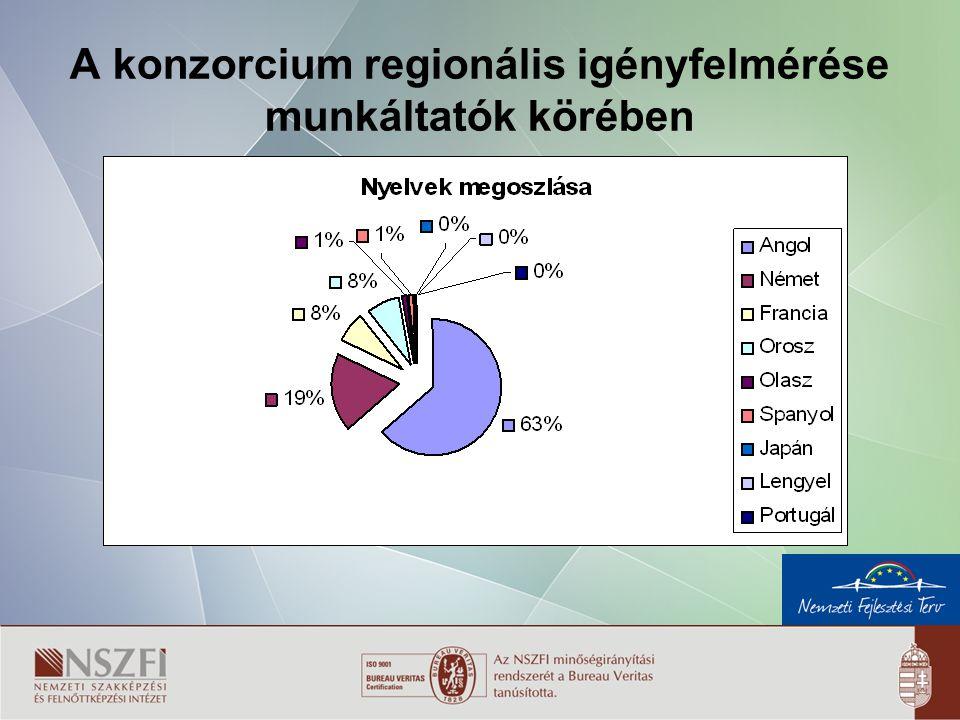3 A konzorcium regionális igényfelmérése munkáltatók körében