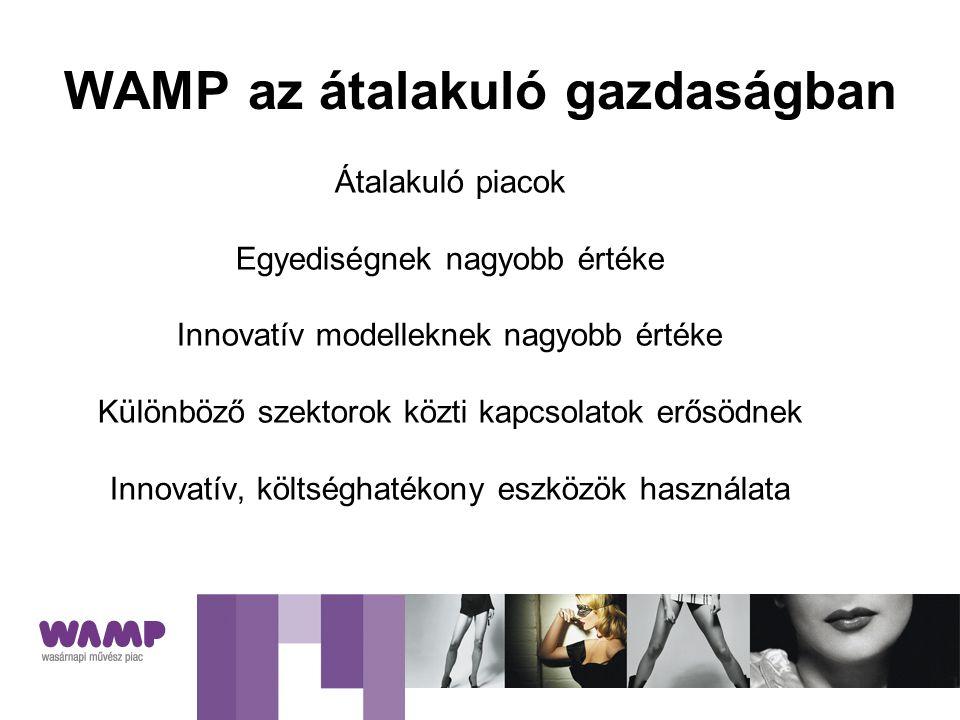 WAMP az átalakuló gazdaságban Átalakuló piacok Egyediségnek nagyobb értéke Innovatív modelleknek nagyobb értéke Különböző szektorok közti kapcsolatok erősödnek Innovatív, költséghatékony eszközök használata