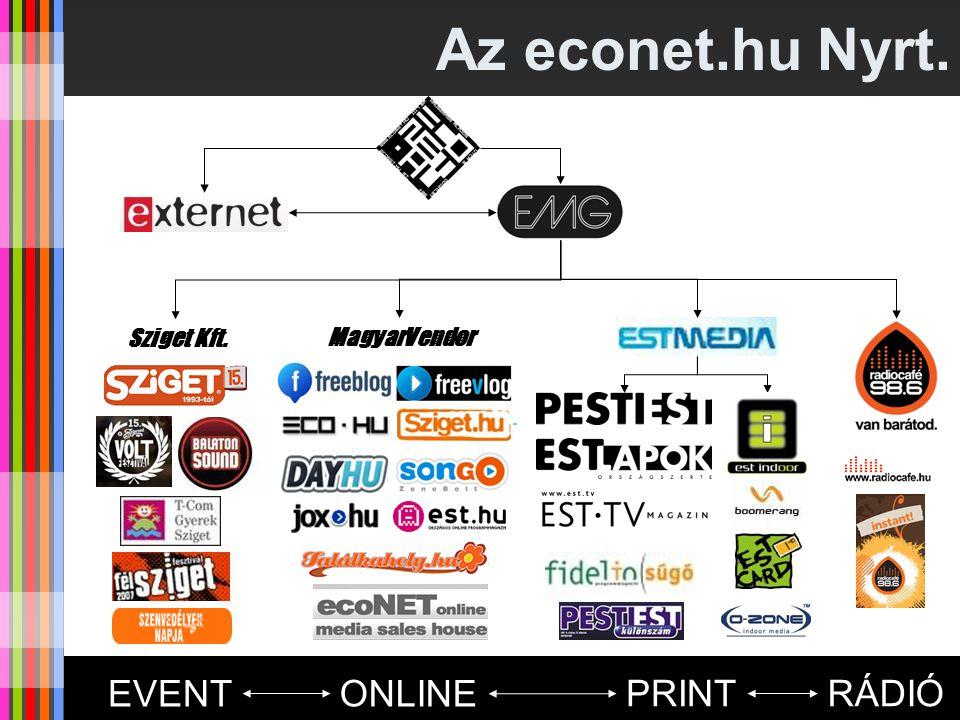 MagyarVendor Sziget Kft. Az econet.hu Nyrt. PRINTRÁDIÓ ONLINEEVENT