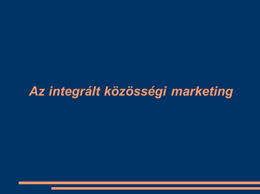 Az integrált közösségi marketing