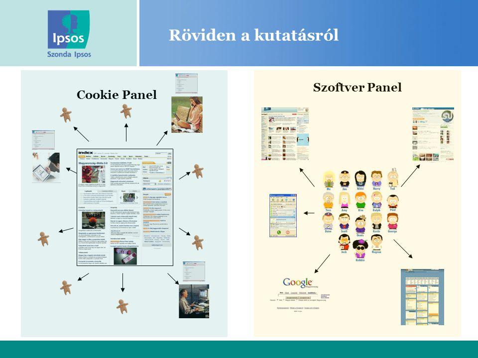 Röviden a kutatásról Cookie Panel Szoftver Panel