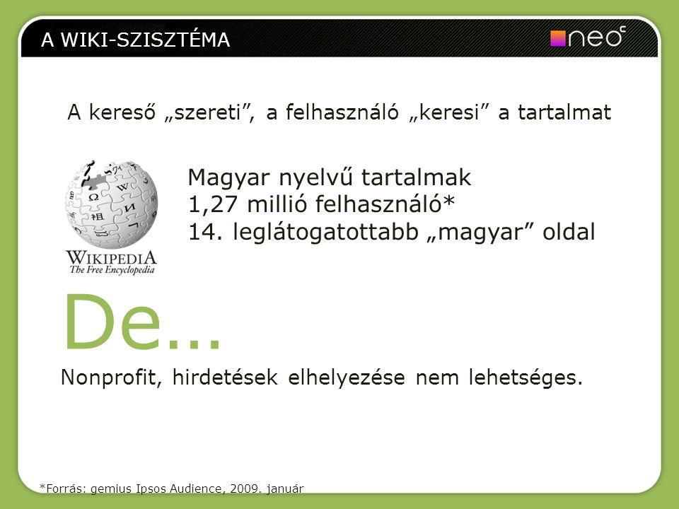 """A WIKI-SZISZTÉMA A kereső """"szereti"""", a felhasználó """"keresi"""" a tartalmat Magyar nyelvű tartalmak 1,27 millió felhasználó* 14. leglátogatottabb """"magyar"""""""