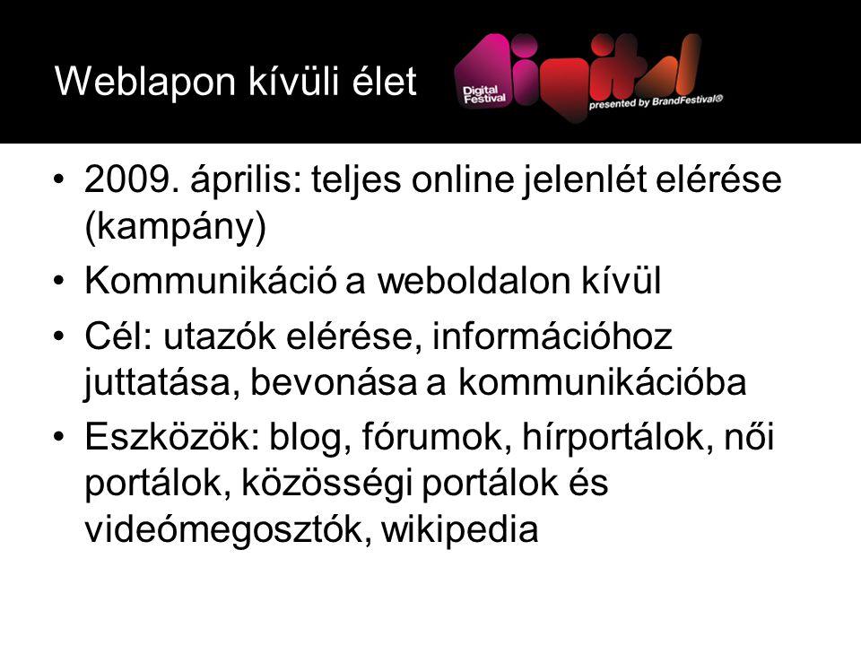 Weblapon kívüli élet 2009. április: teljes online jelenlét elérése (kampány) Kommunikáció a weboldalon kívül Cél: utazók elérése, információhoz juttat