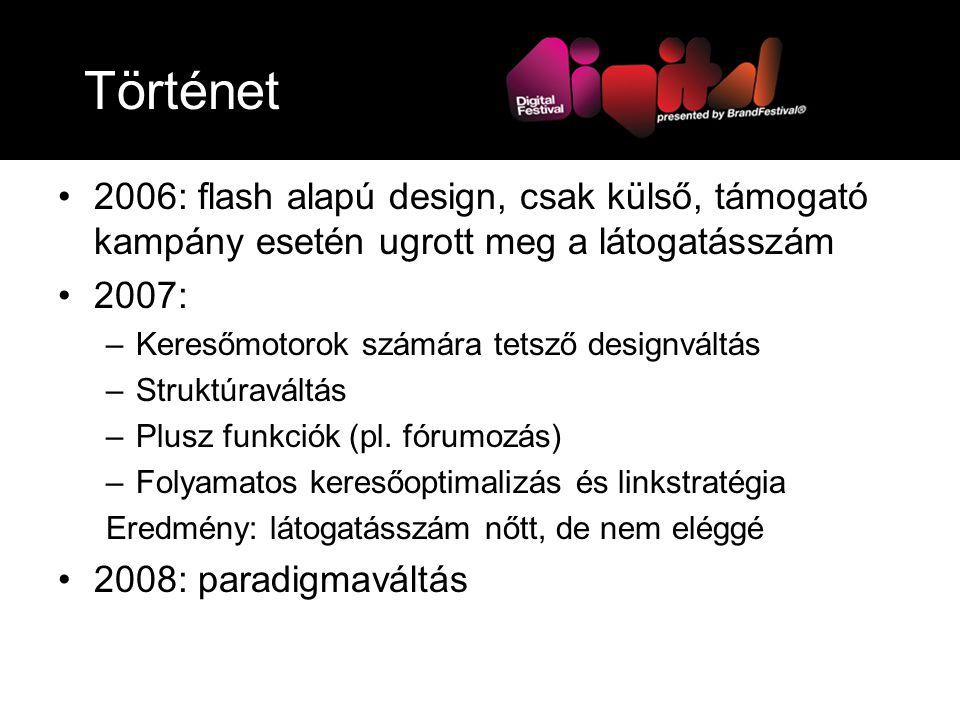 Történet 2006: flash alapú design, csak külső, támogató kampány esetén ugrott meg a látogatásszám 2007: –Keresőmotorok számára tetsző designváltás –Struktúraváltás –Plusz funkciók (pl.