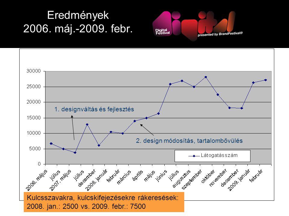 Eredmények 2006. máj.-2009. febr. 1. designváltás és fejlesztés 2. design módosítás, tartalombővülés Kulcsszavakra, kulcskifejezésekre rákeresések: 20