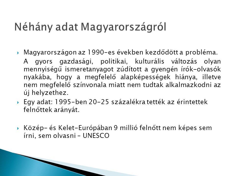  Magyarországon az 1990-es években kezdődött a probléma. A gyors gazdasági, politikai, kulturális változás olyan mennyiségű ismeretanyagot zúdított a