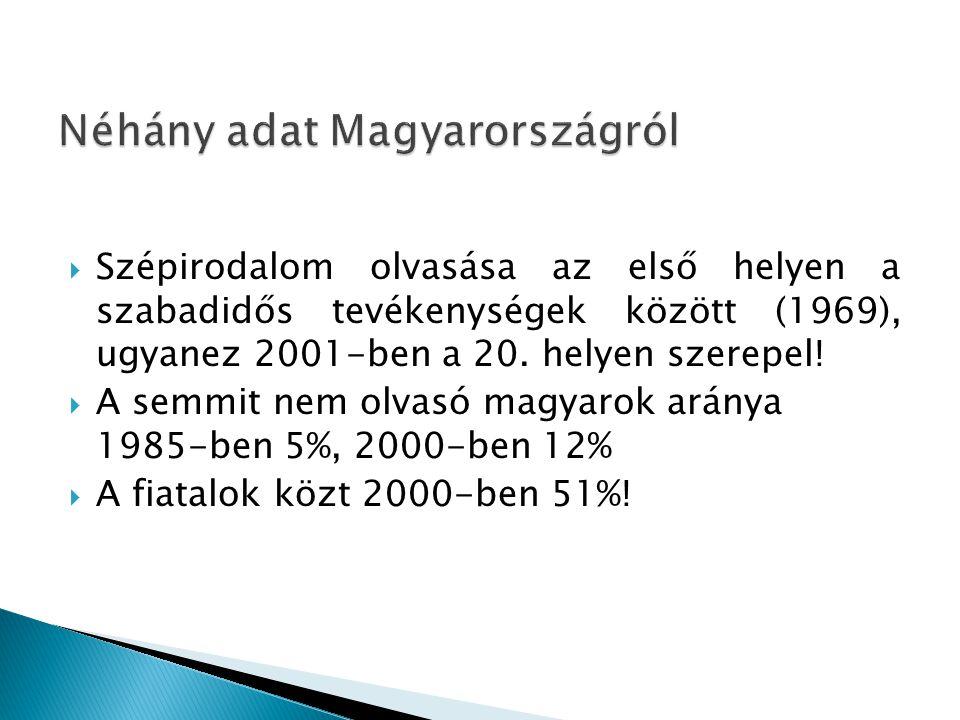  Szépirodalom olvasása az első helyen a szabadidős tevékenységek között (1969), ugyanez 2001-ben a 20.