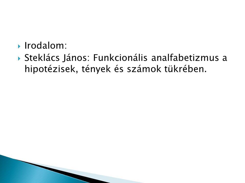  Irodalom:  Steklács János: Funkcionális analfabetizmus a hipotézisek, tények és számok tükrében.
