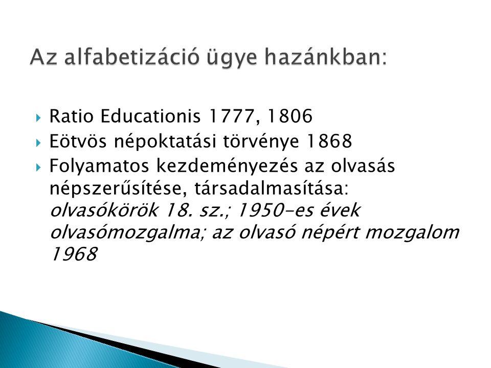  Ratio Educationis 1777, 1806  Eötvös népoktatási törvénye 1868  Folyamatos kezdeményezés az olvasás népszerűsítése, társadalmasítása: olvasókörök