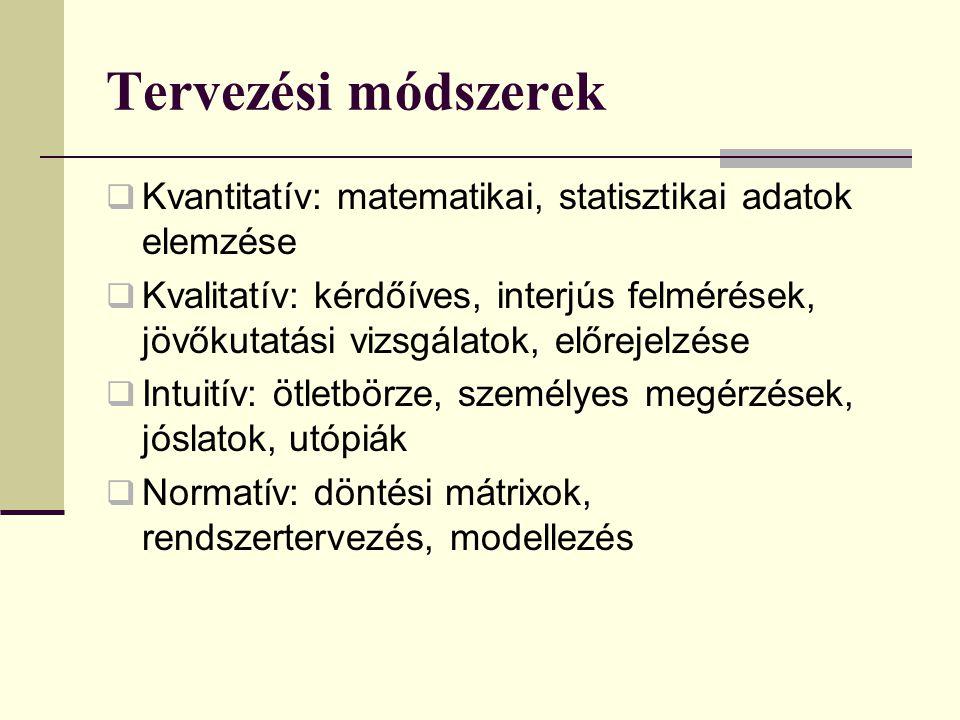 Tervezési módszerek  Kvantitatív: matematikai, statisztikai adatok elemzése  Kvalitatív: kérdőíves, interjús felmérések, jövőkutatási vizsgálatok, előrejelzése  Intuitív: ötletbörze, személyes megérzések, jóslatok, utópiák  Normatív: döntési mátrixok, rendszertervezés, modellezés