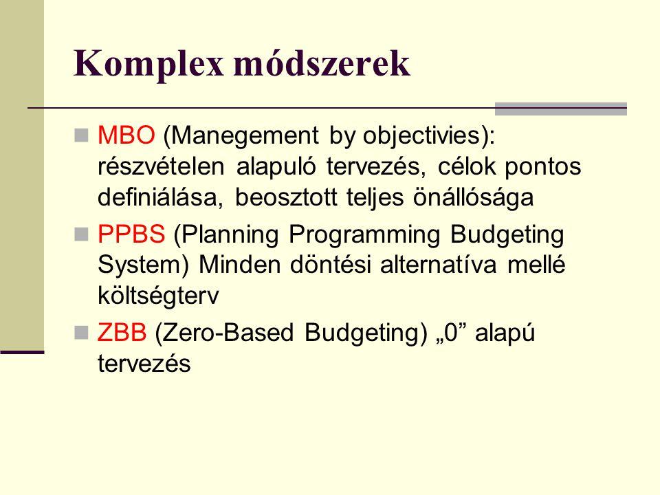 """Komplex módszerek MBO (Manegement by objectivies): részvételen alapuló tervezés, célok pontos definiálása, beosztott teljes önállósága PPBS (Planning Programming Budgeting System) Minden döntési alternatíva mellé költségterv ZBB (Zero-Based Budgeting) """"0 alapú tervezés"""