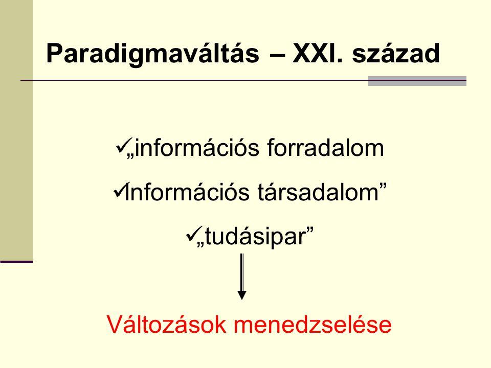 """Paradigmaváltás – XXI. század """"információs forradalom Információs társadalom"""" """"tudásipar"""" Változások menedzselése"""