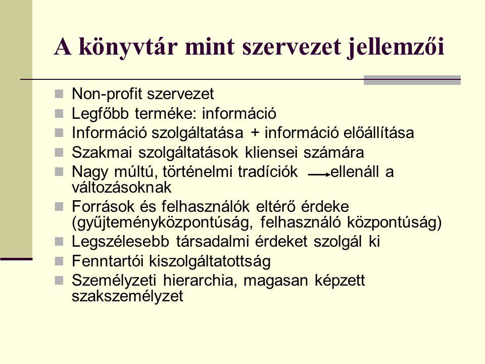 A könyvtár mint szervezet jellemzői Non-profit szervezet Legfőbb terméke: információ Információ szolgáltatása + információ előállítása Szakmai szolgáltatások kliensei számára Nagy múltú, történelmi tradíciók ellenáll a változásoknak Források és felhasználók eltérő érdeke (gyűjteményközpontúság, felhasználó központúság) Legszélesebb társadalmi érdeket szolgál ki Fenntartói kiszolgáltatottság Személyzeti hierarchia, magasan képzett szakszemélyzet