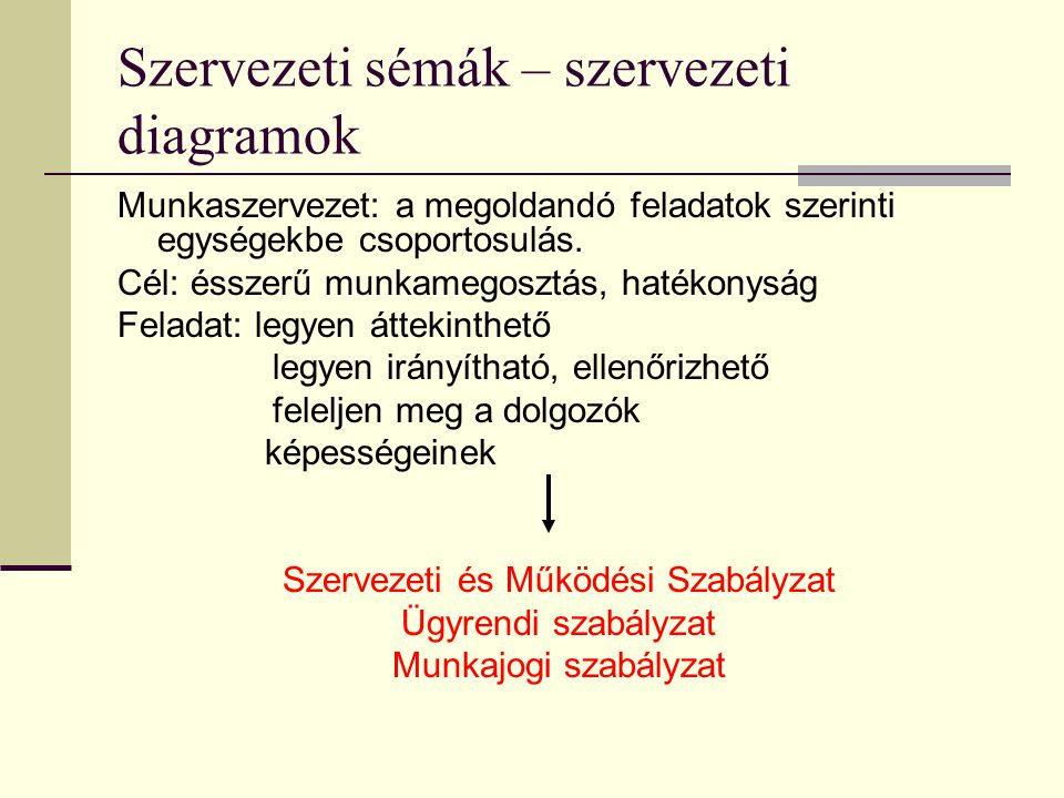 Szervezeti sémák – szervezeti diagramok Munkaszervezet: a megoldandó feladatok szerinti egységekbe csoportosulás. Cél: ésszerű munkamegosztás, hatékon