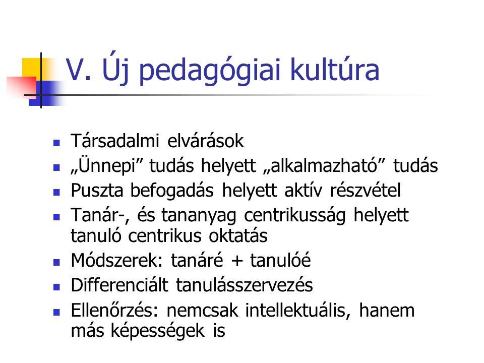 VI. A történelemtanítás célja