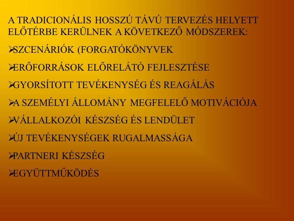 A TRADICIONÁLIS HOSSZÚ TÁVÚ TERVEZÉS HELYETT ELŐTÉRBE KERÜLNEK A KÖVETKEZŐ MÓDSZEREK:  SZCENÁRIÓK (FORGATÓKÖNYVEK  ERŐFORRÁSOK ELŐRELÁTÓ FEJLESZTÉSE  GYORSÍTOTT TEVÉKENYSÉG ÉS REAGÁLÁS  A SZEMÉLYI ÁLLOMÁNY MEGFELELŐ MOTIVÁCIÓJA  VÁLLALKOZÓI KÉSZSÉG ÉS LENDÜLET  ÚJ TEVÉKENYSÉGEK RUGALMASSÁGA  PARTNERI KÉSZSÉG  EGYÜTTMŰKÖDÉS