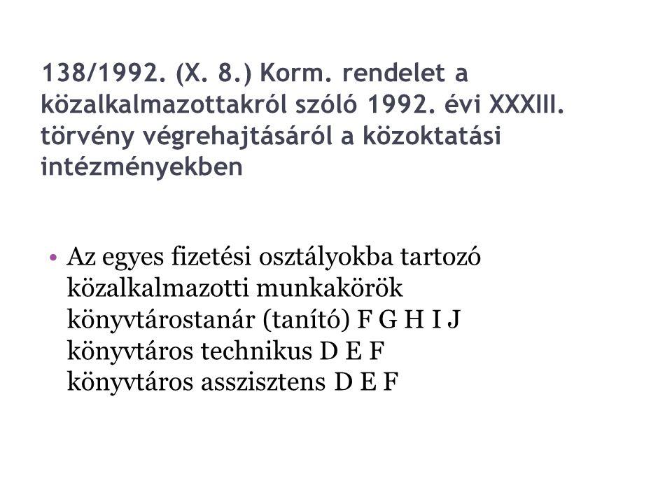 138/1992. (X. 8.) Korm. rendelet a közalkalmazottakról szóló 1992. évi XXXIII. törvény végrehajtásáról a közoktatási intézményekben Az egyes fizetési