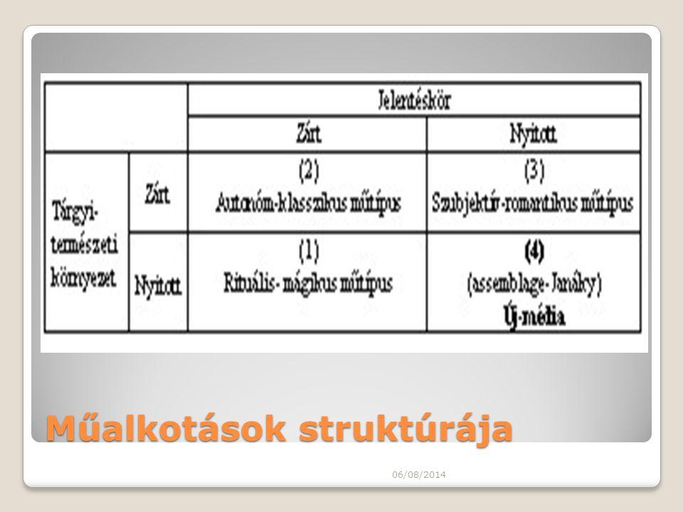 Műalkotások struktúrája 06/08/2014